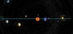 Planetenkonstellation